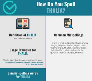 Correct spelling for thalia