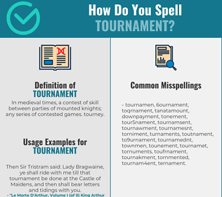 Correct spelling for tournament