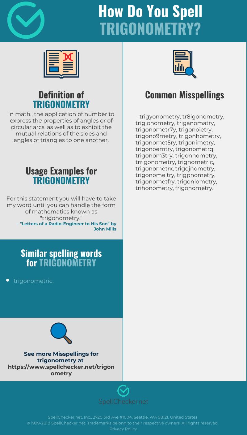 Correct spelling for trigonometry [Infographic