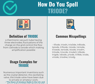 Correct spelling for triode