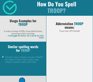 Correct spelling for troop