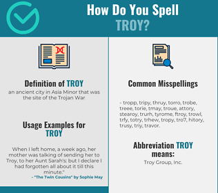 Correct spelling for troy