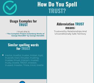 Correct spelling for trust