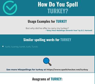 Correct spelling for turkey