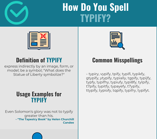 Correct spelling for typify