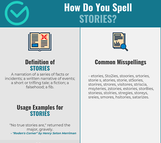 Correct spelling for Stories