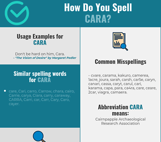 Correct spelling for Cara