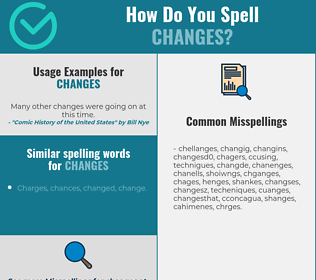 Correct spelling for changes