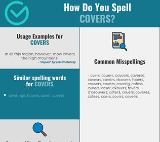 Correct spelling for covers