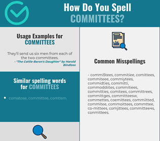 Correct spelling for committees