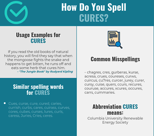 Correct spelling for cures