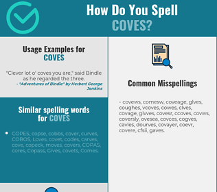Correct spelling for coves