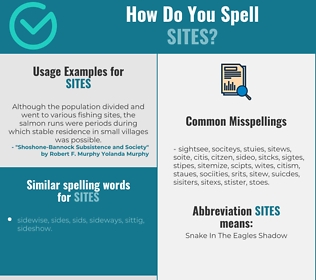 Correct spelling for sites