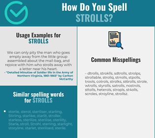 Correct spelling for strolls