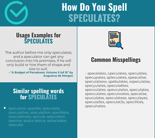 Correct spelling for speculates