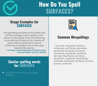Correct spelling for surfaces