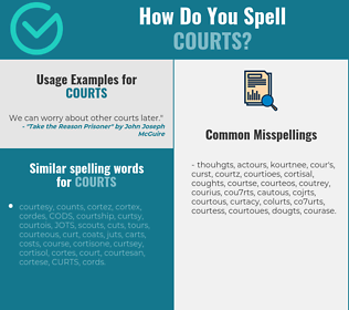 Correct spelling for courts