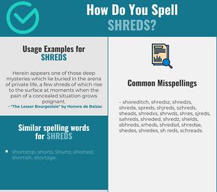 Correct spelling for shreds