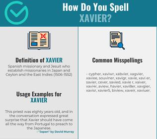 Correct spelling for xavier