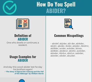 Correct spelling for Abider