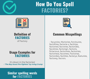 Correct spelling for Factories
