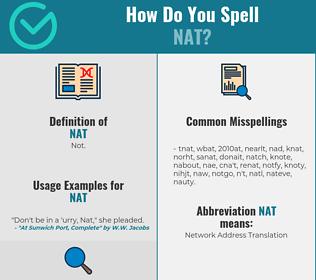 Correct spelling for Nat