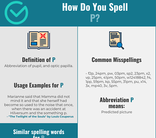 Correct spelling for P
