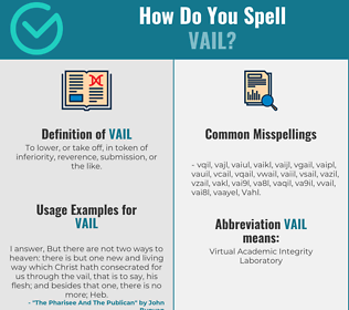 Correct spelling for Vail