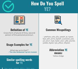 Correct spelling for Ye