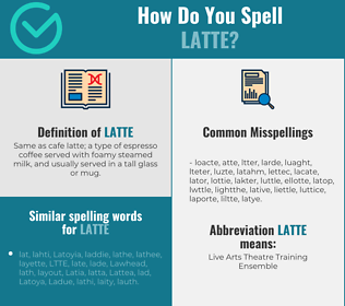 Correct spelling for latte