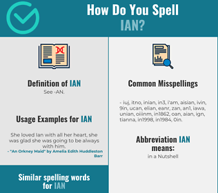 Correct spelling for Ian