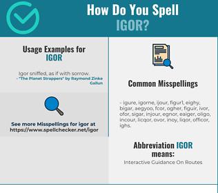 Correct spelling for Igor