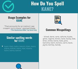 Correct spelling for Kane