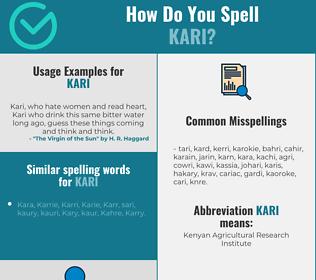 Correct spelling for Kari