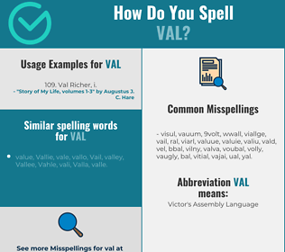 Correct spelling for Val