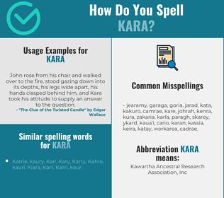 Correct spelling for Kara