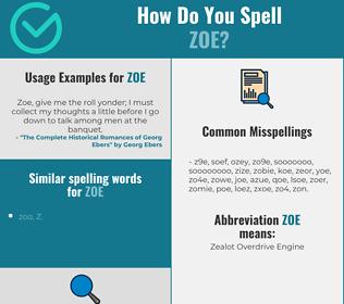 Correct spelling for Zoe