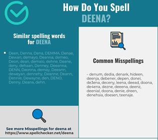 Correct spelling for Deena