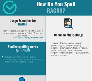 Correct spelling for Ragan
