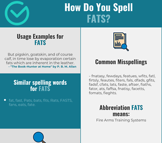 Correct spelling for Fats