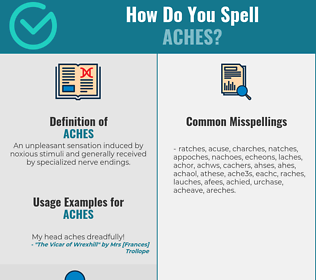 Correct spelling for Aches