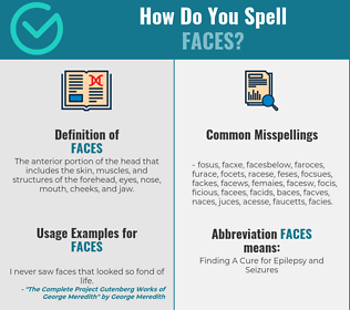 Correct spelling for Faces