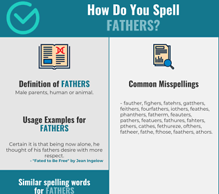 Correct spelling for Fathers