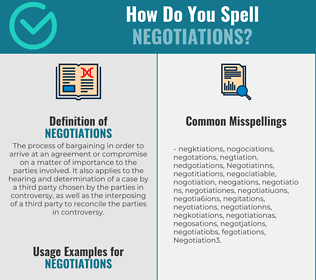Correct spelling for Negotiations