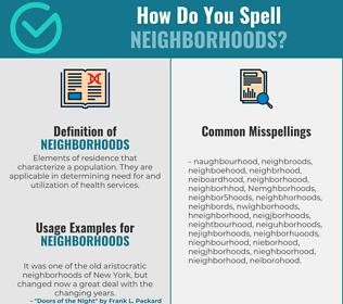 Correct spelling for Neighborhoods