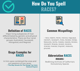 Correct spelling for Races
