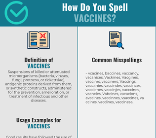 Correct spelling for Vaccines
