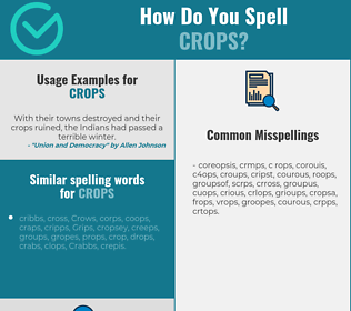 Correct spelling for crops