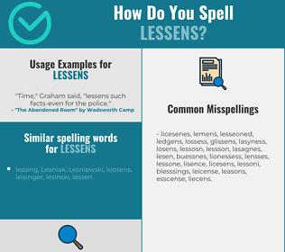 Correct spelling for lessens