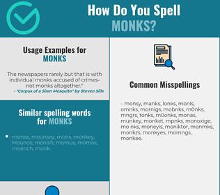 Correct spelling for monks